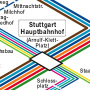 Stuttgart Rail Network - Germany