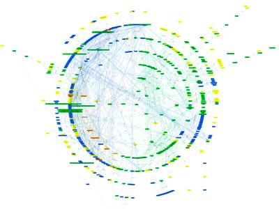 Graphing Malware - Sobig.F