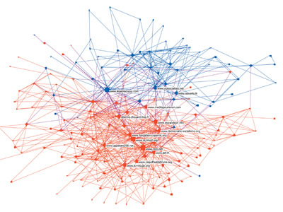 Visualizing the online debate on the European Constitution