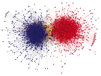 Mapping the Political Blogosphere and the 2004 U.S. Election