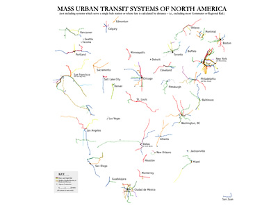 North American Subways
