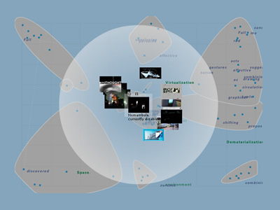 Netzspannung.org - Semantic Map