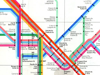 visualcomplexity.com | New York Subway Map (1972)