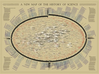 TextArc Visualization of The History of Science