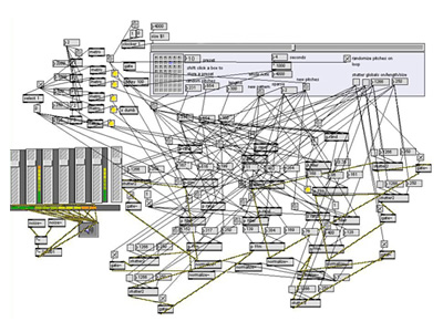Max/MSP Interface