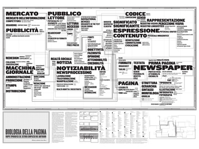 Newspaper Map