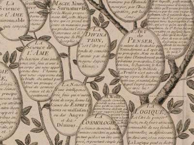 Essai d'une Distribution Genealogique des Sciences et des Arts Principaux