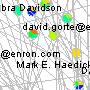 Exploring Enron