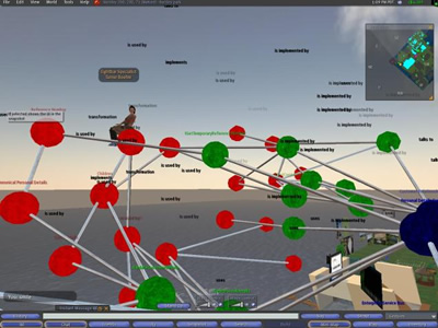 Complex System modeling in Second Life