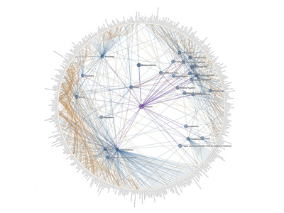 ClusterBall: Visualizing Wikipedia