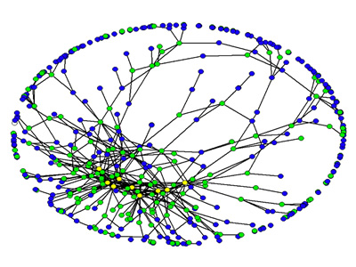 A Social Network Analysis of the American Federal Judiciary