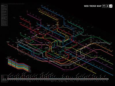 Web Trend Map v4.0