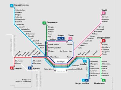 Oslo Metro Map (2006)