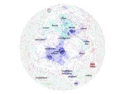 Mapping Wikileaks