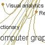 Mapped Wiki