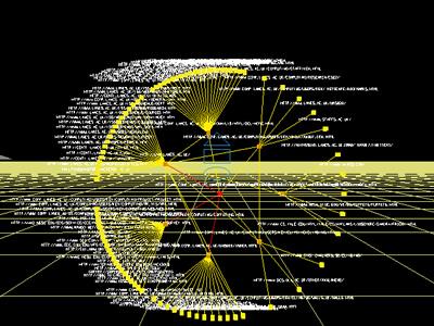 URL Graph