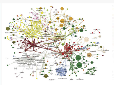 Flavor network and the principles of food pairing