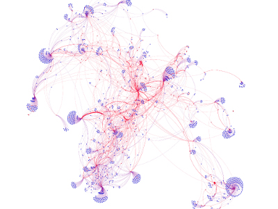 Mapping the Information Economy: A Tail of Five Industries
