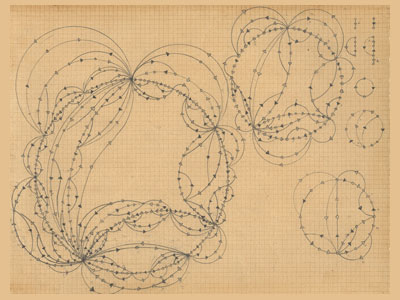 Drawing Networks