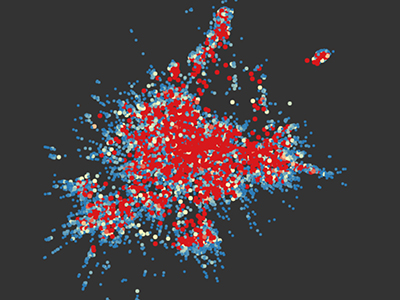 redditviz - reddit interest network