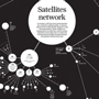 Satellites network